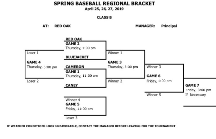 2019 Spring Baseball Regional - REVISED