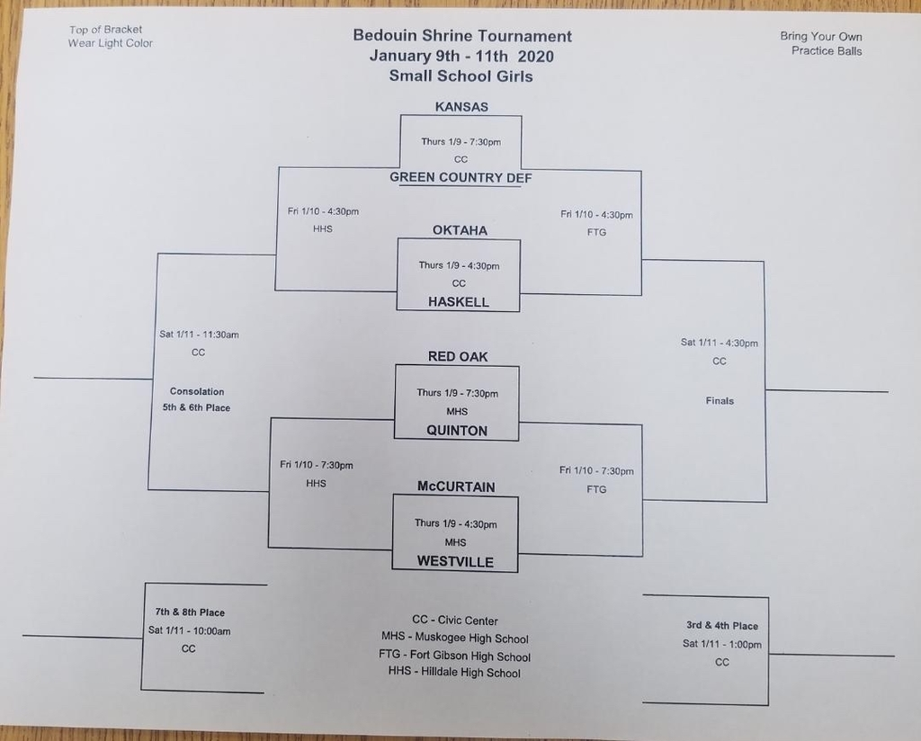 Shriners Girls Bracket